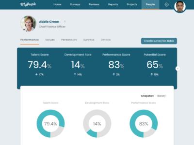 Employee Profile 2